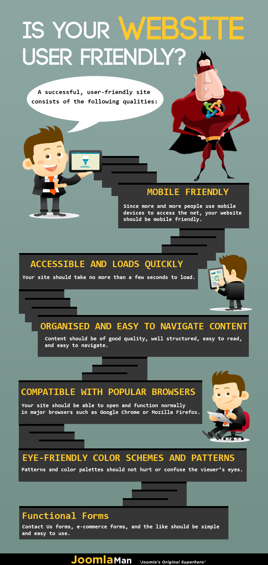 Make Your Content User-Friendly